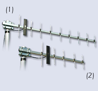 Sirio SY910(10 elements) 824-960Mhz Yagi Antenna